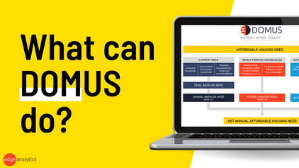 What Can DOMUS do?