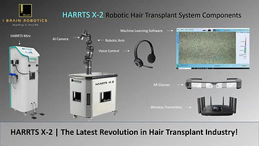 HARRTS X-2 Robotic Hair Transplant System -Overview and Live in Use