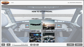 AWO #02 RVR, How to Get Approval, Aerodrome Operating Minima