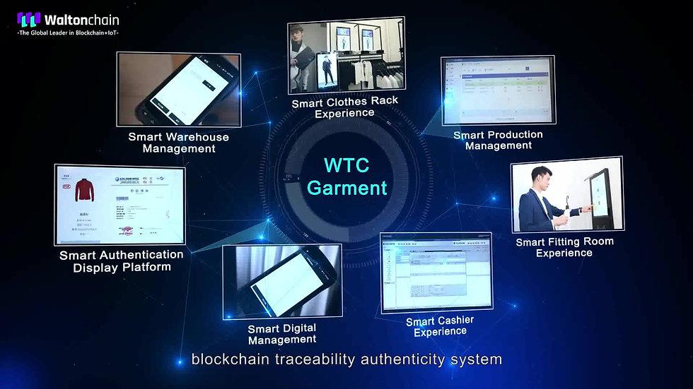 """Система """"WTC-Garment"""" от Waltonchain"""