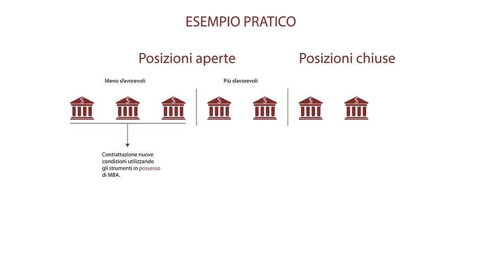 presentazione MBA