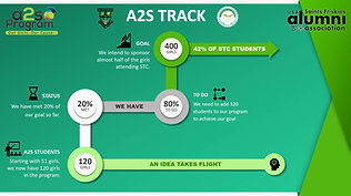 OUR A2S STORY 12-8-2020