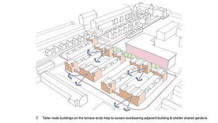 Ordnance Lane Planning Application | Sophie Cole |  Mikhail Riches Architects