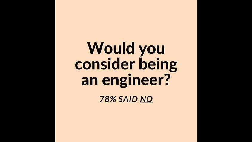 Girls into Engineering Survey Summary