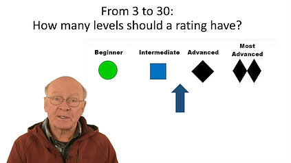 From 3 to 30. How many levels should a rating have?