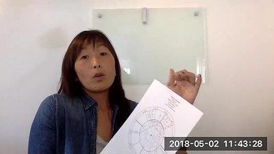 占星術初級イントロダクション