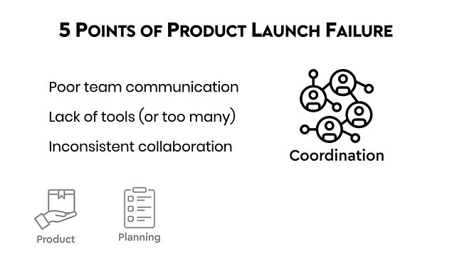 5 Points of Product Launch Failure