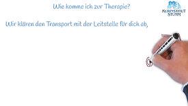 Wie komme ich zur Therapie?
