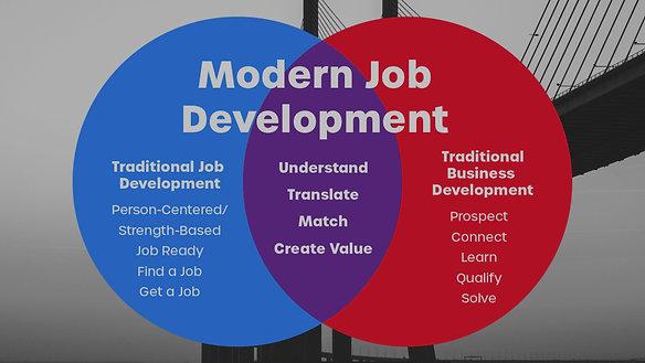 Welcome to Modern Job Development