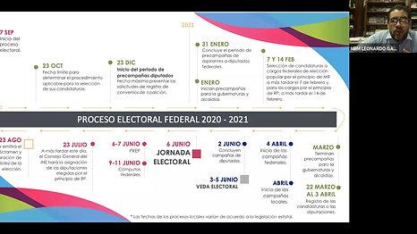 Sesión 16 | El Proceso electoral en México: calendario e instituciones