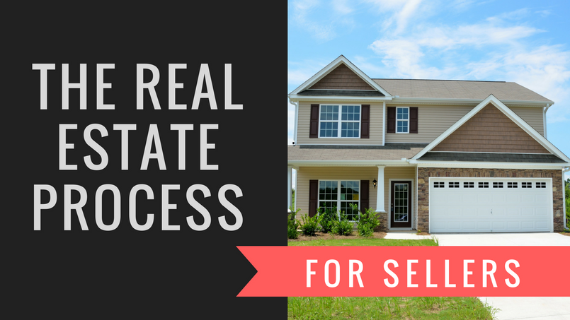 Real Estate: Seller resources