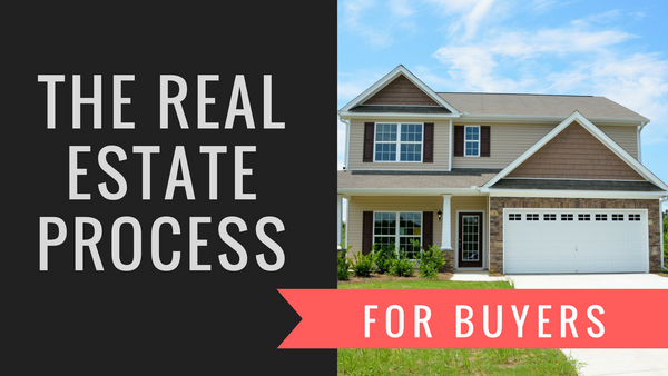 Real Estate: Buyer resources