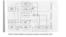 Il robot apprende da solo- cenni di A.I. - intelligenza artificiale - [robotica per la secondaria]