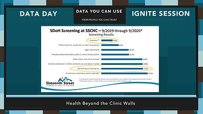 Data Day 2020 - IGNITE - Health Beyond the Clinic Walls