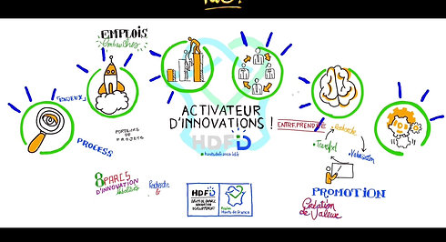 Facilitation graphique