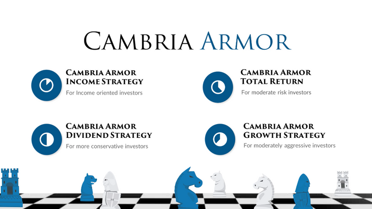 Cambria Armor Strategies