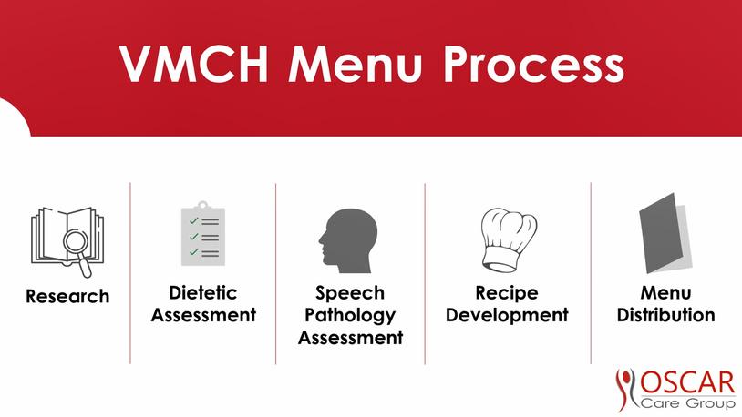 VMCH Menu Process - PART 2-20210714_120230-Meeting Recording