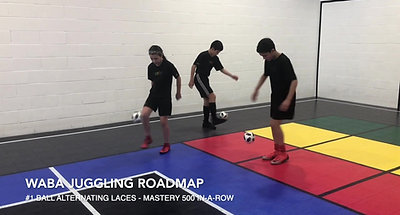 Juggling Roadmap
