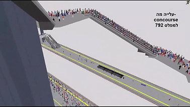 Micro-Simulation in Multi-level Train Station מיקרו-סימולציה בתחנת רכבת מרובת מפלסים