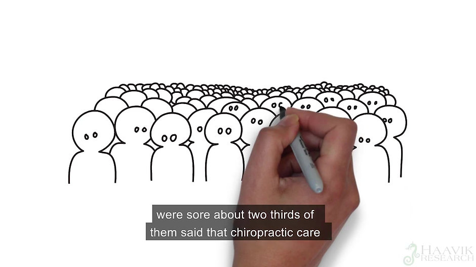 Chiropractic Videos