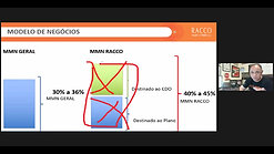 NOVIDADES PARA O RACCO GLOBAL com SAULO COELHO