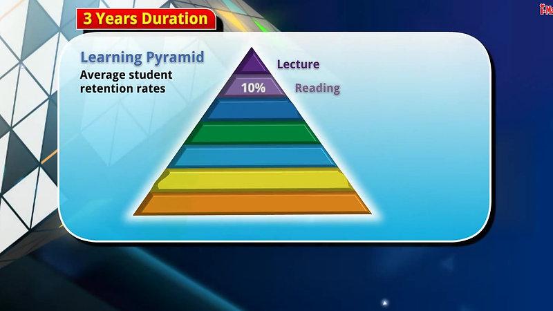 iMaths Presentation video_Jan18