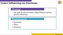 Prevent & Manage Hormonal Imbalance in Women