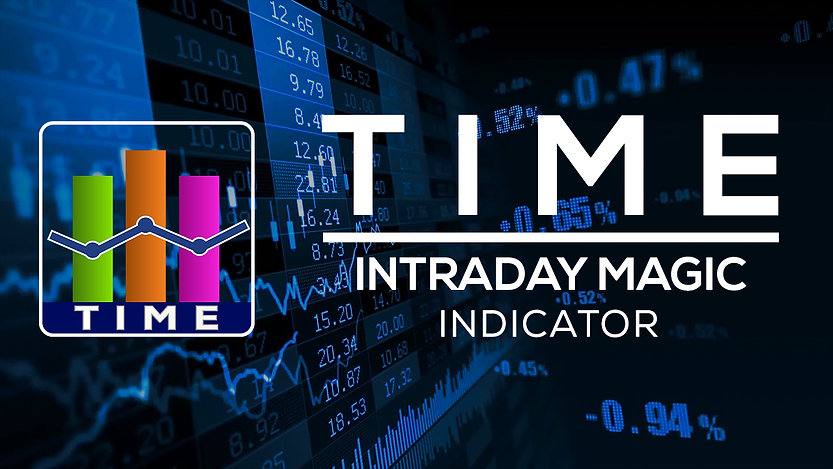 TIME Intraday Magic Indicator