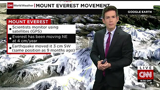 Lesson 1: News Report: What happened on Everest?