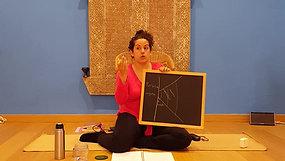 Estudio de los Yoga Sūtra-s