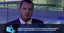 MMB Canada Testimonial - Sibos, SWIFT