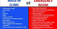Walk In vs ER