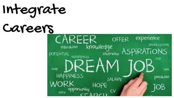 Integrate Careers