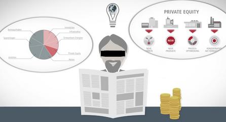 Wie funktioniert Private Equity 2