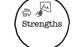 2.4 Strengths questions