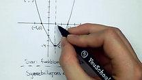 2316b (Matematik 5000 2c)