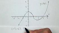 3105c (Matematik 5000 3bc Komvux)