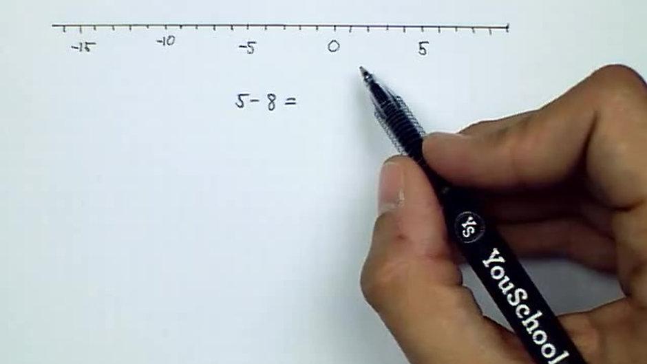 Kapitel 1.1 (Matematik 5000 2bc Komvux)