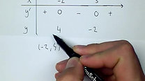 3118b (Matematik 5000 3bc Komvux)