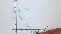 3115c (Matematik 5000 3bc Komvux)