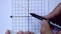4b Blandade Övningar 1A (Matematik 5000 2c)