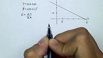 1290 (Matematik 5000 2c)
