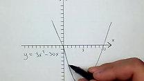 3110b (Matematik 5000 3bc Komvux)