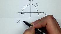 3123c (Matematik 5000 3bc Komvux)