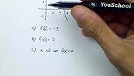 1142c (Matematik 5000 2c)