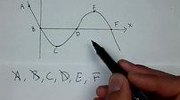 3101b (Matematik 5000 3b)