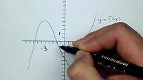 3112b (Matematik 5000 3bc Komvux)