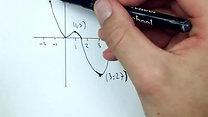 3132 (Matematik 5000 3b)