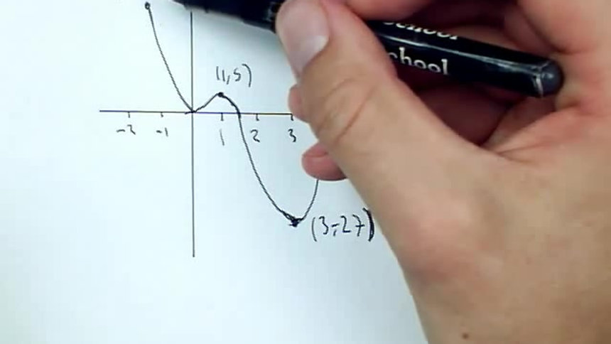 Matematik 5000 3b Sida 144