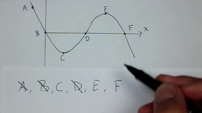 Kapitel 3 Matematik 5000 3b